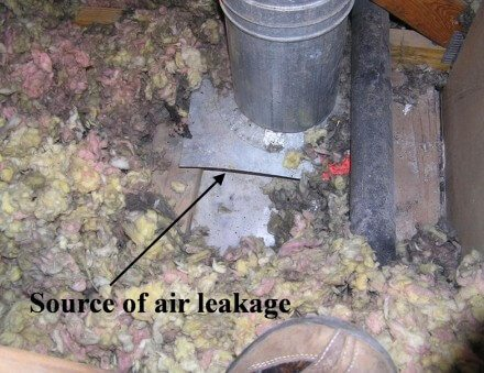 Attic bypass around furnace vent with fire stop