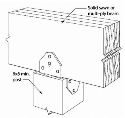 Decks - beam attachment diagram