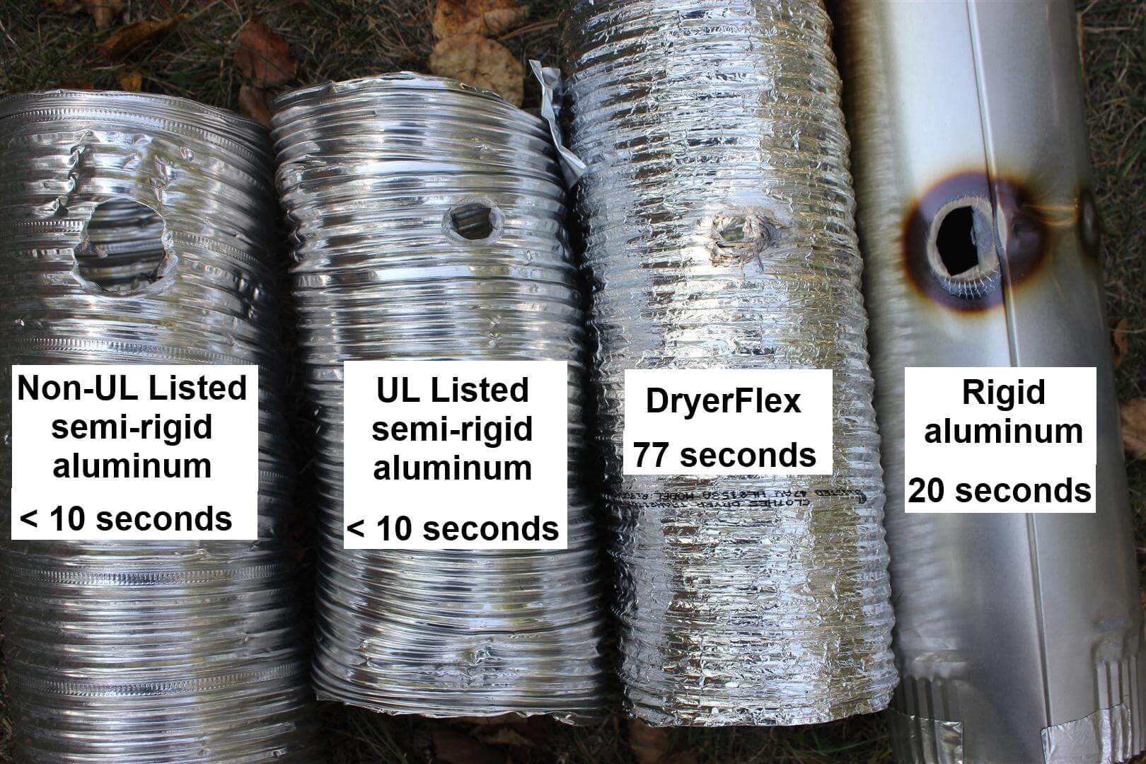 Dryerflex A Superior Dryer Transition Duct Startribune Com