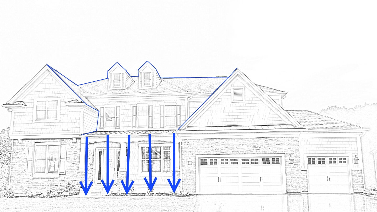 New Construction Tip Have Your Builder Plan For Water Management Whether You Are A Homeowner Or Planning Gutters