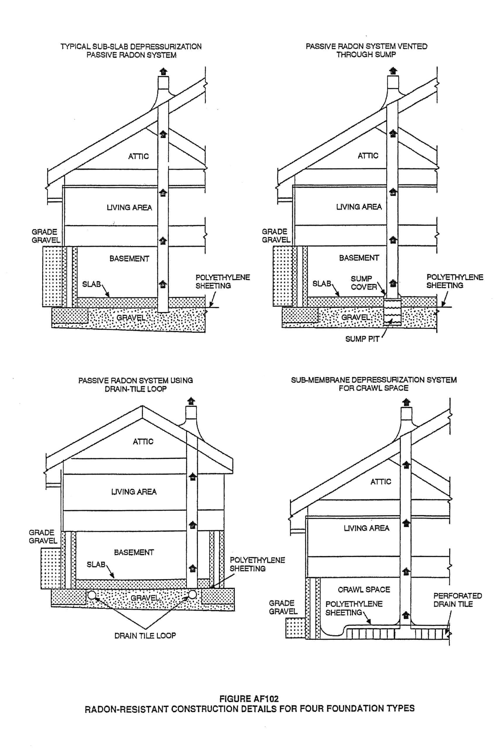 Radon mitigation diagrams radon in new minnesota homes radian diagram at bayanpartner.co
