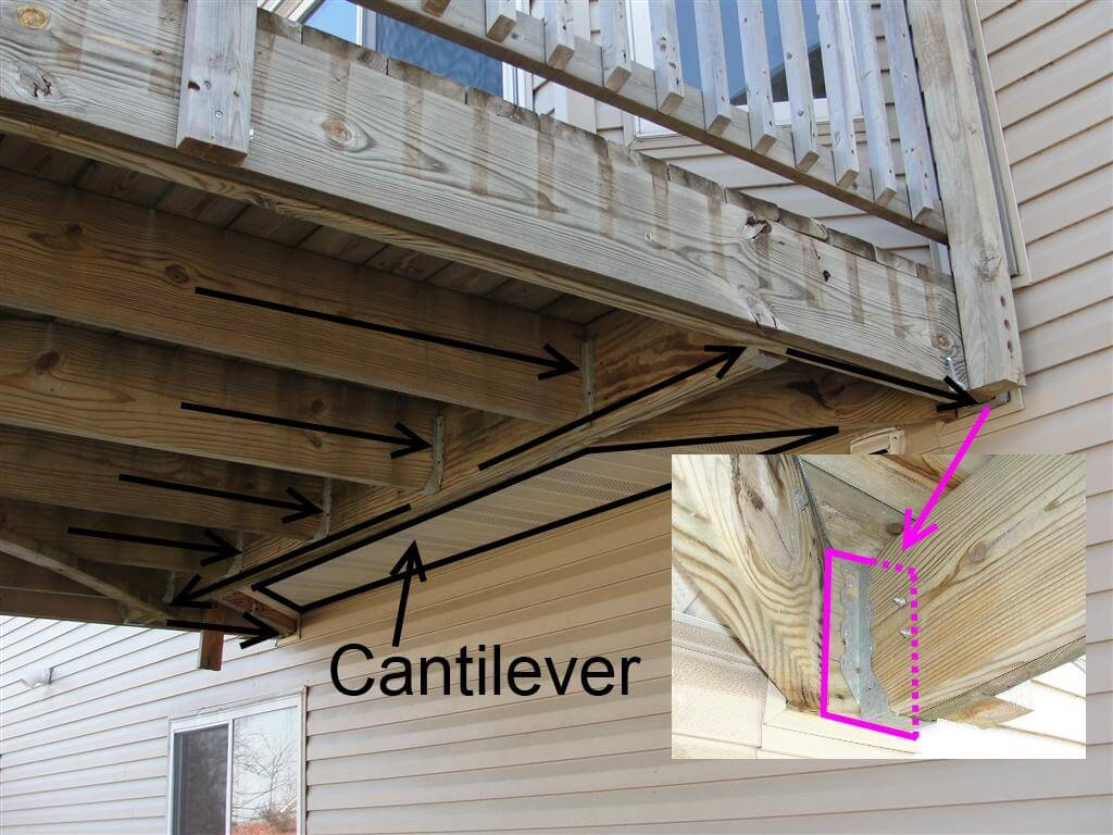 The Problem With Attaching A Deck To A Cantilevered Floor on Types Of House Roof Designs