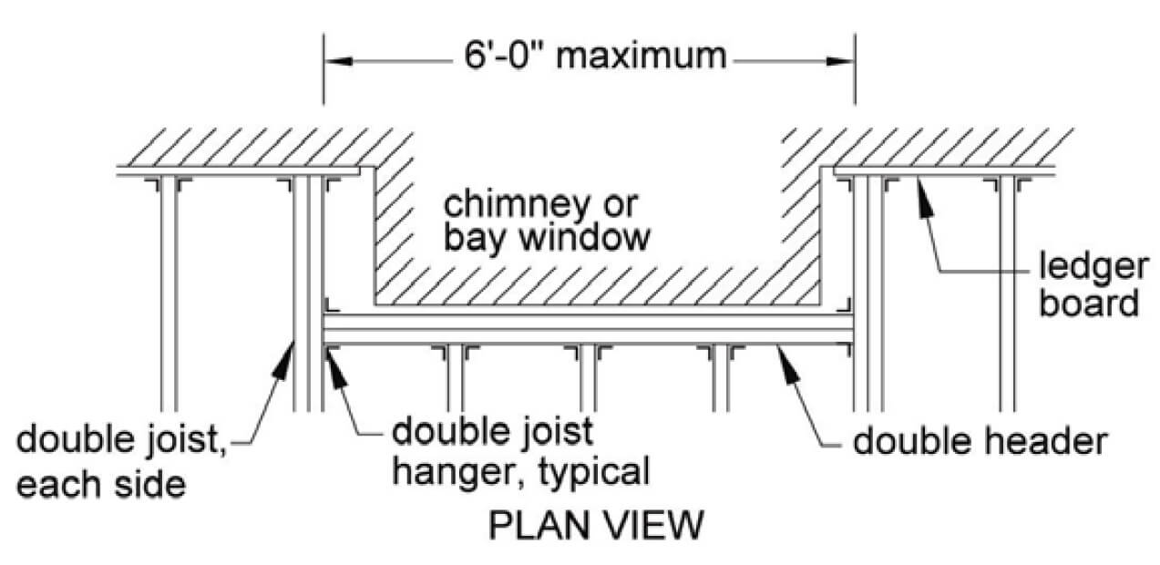 Deck Framing Diagram : Home inspector attaching decks startribune