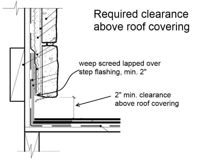 ACMV - Required Clearance Above Roof Covering
