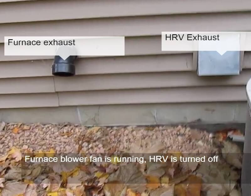 HRV Safety Problem Cover