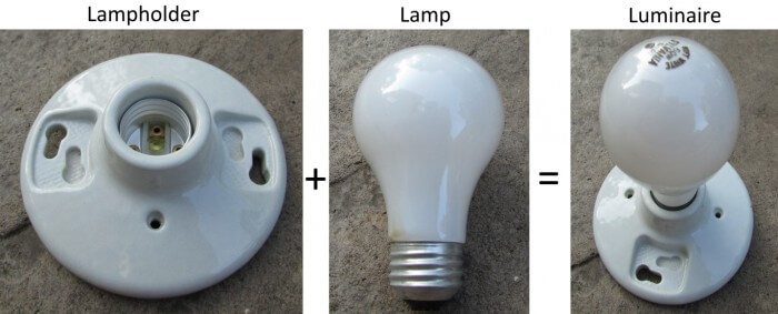Lampholder+Lamp=Luminaire