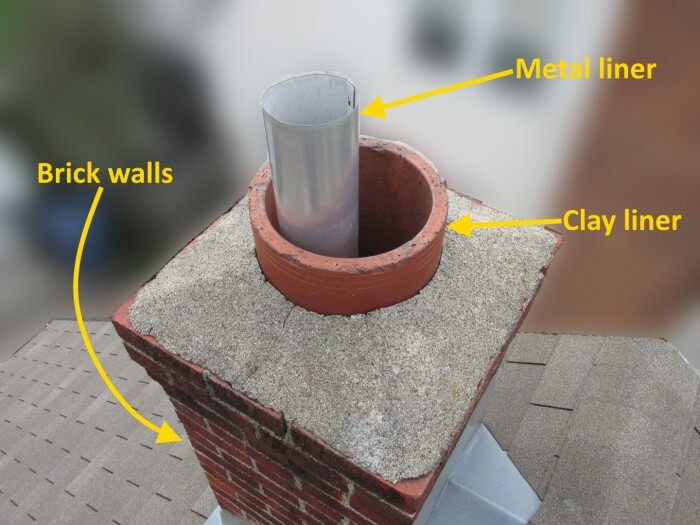 Chimney components labeled