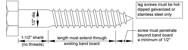 Lag Diagram