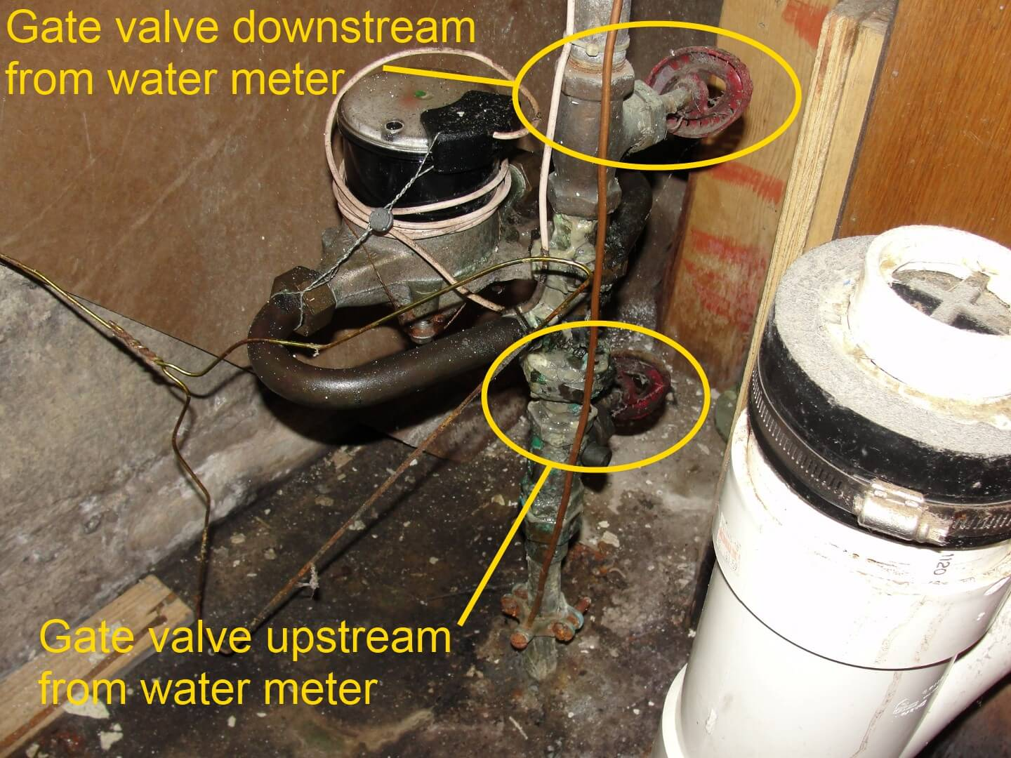 Shut Off Valve Basics Outdoor Underground Electrical Wire Besides Focus Bbq Light Lighting